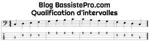bassistepro.com - Les intervalles_1