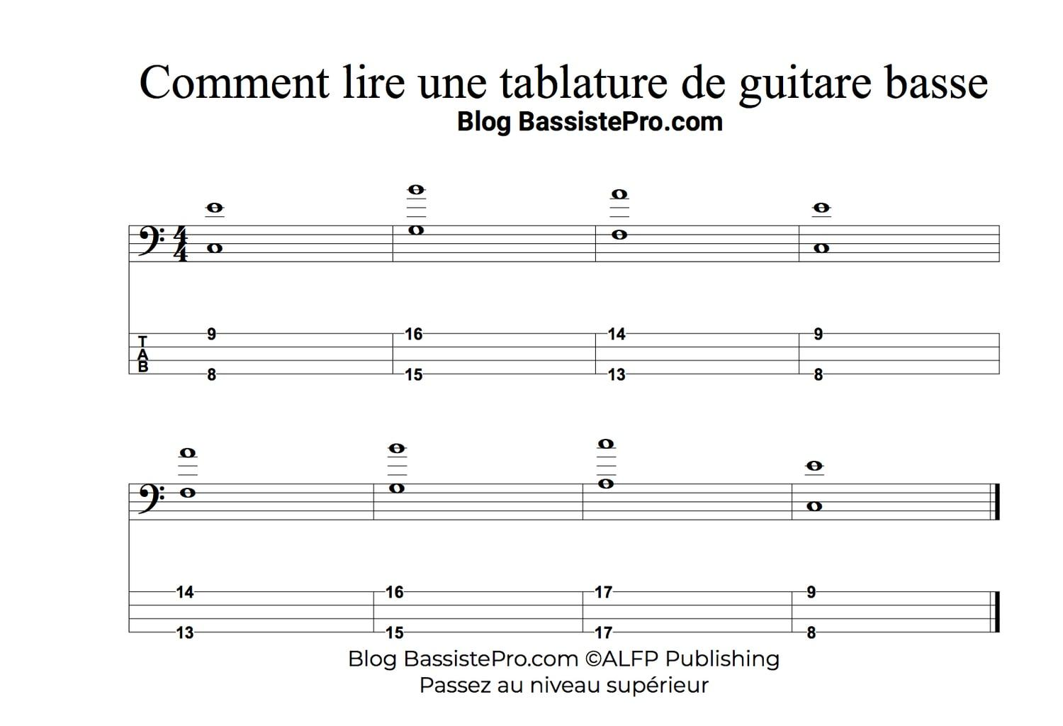 comment lire une tablature de guitare basse accords