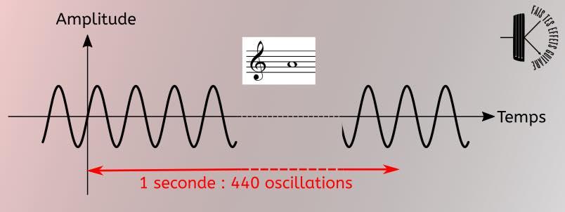 effets-basse-electrique